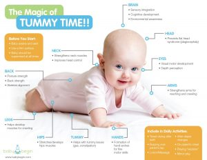 tummy time infographic